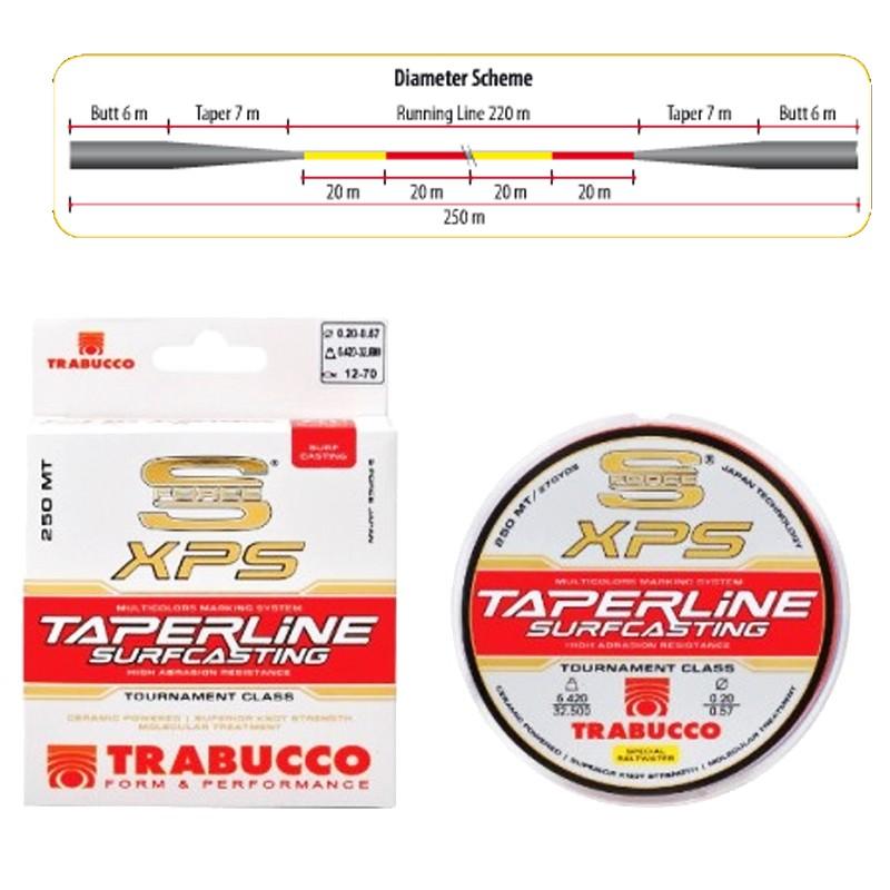 Filo Conico Trabucco Taper Line Surf 250 m
